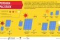 infografika_napenergia-kapacitasok